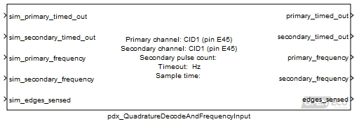 5 1 87  Quadrature decode and frequency input measurement