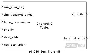 5 1 53  J1939 DM1 transmit (pj1939_Dm1Transmit)